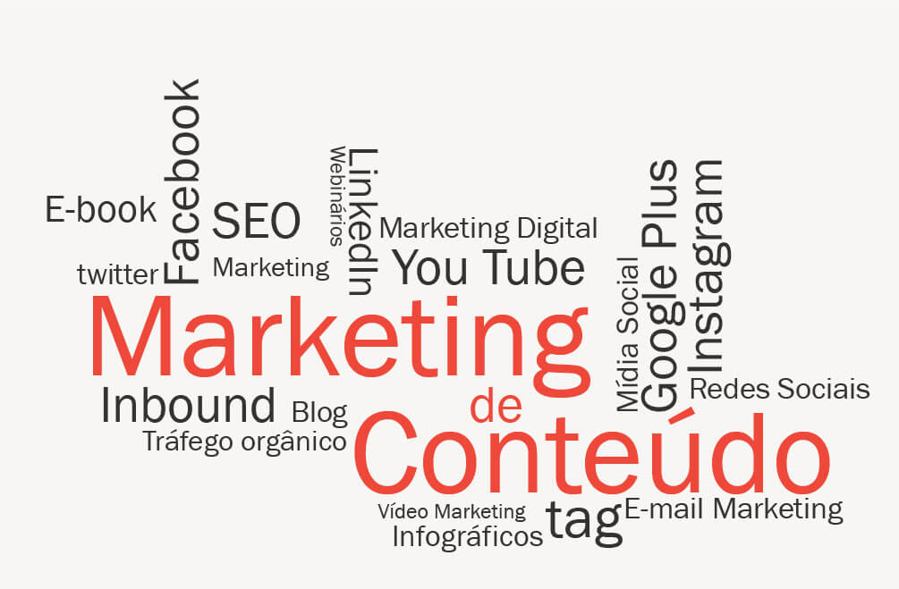inbound marketingteste